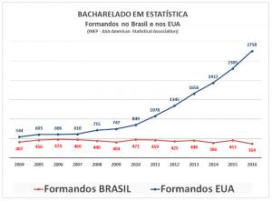 CENSO INEP - BS BRASIL X EUA 2016